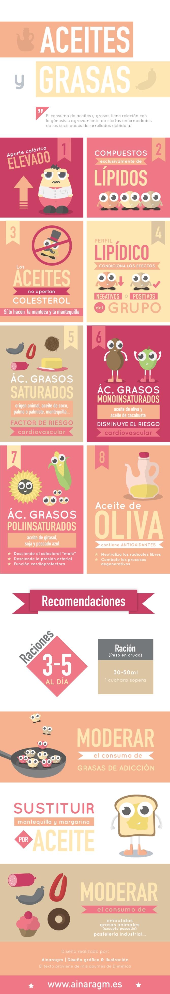 info_aceites_grasas