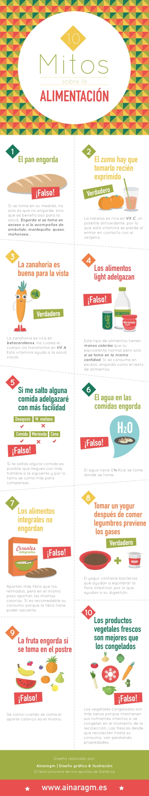 info_mitos_alimentacion